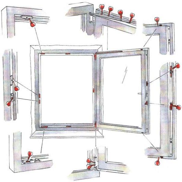 údržba plastových okien kovanie